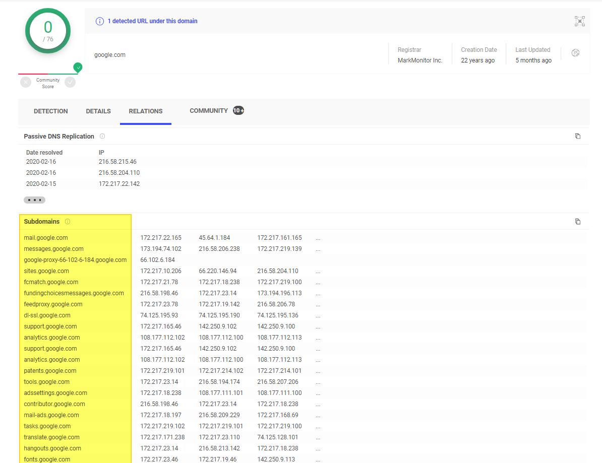 VirusTotal as subdomain finder